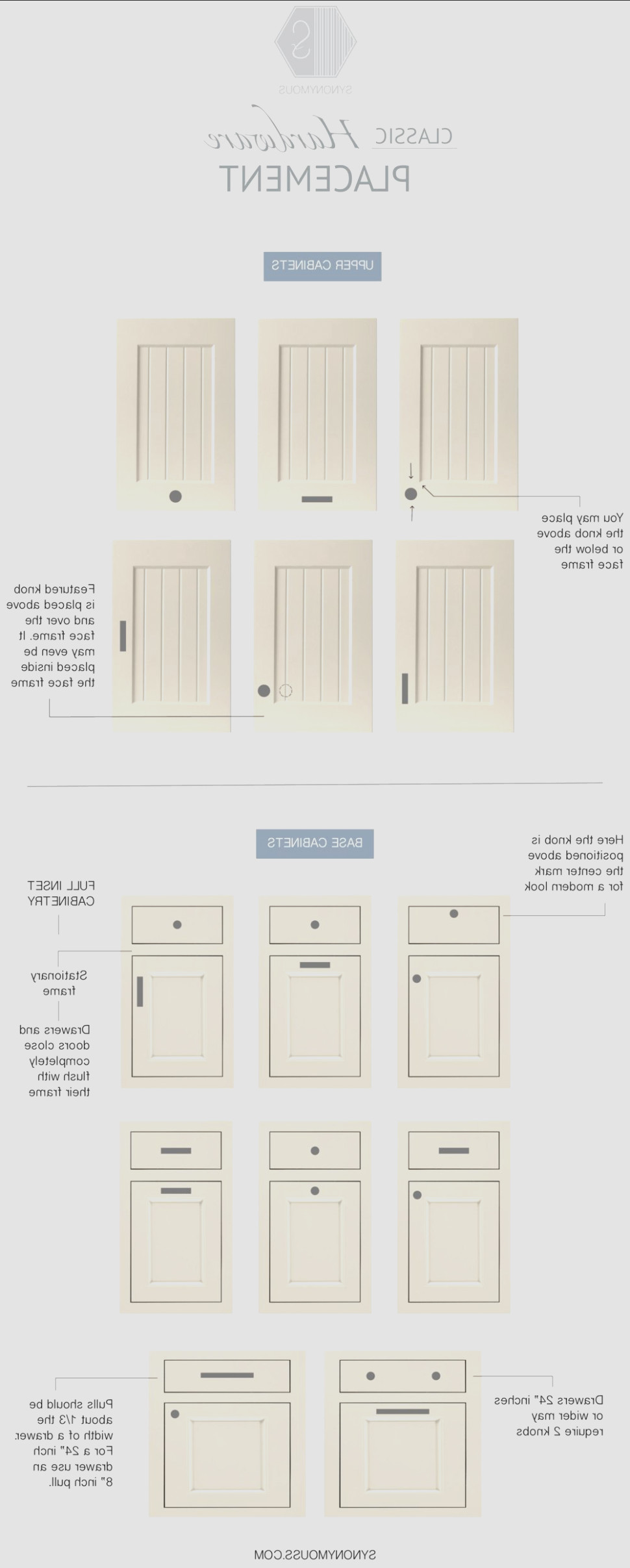 Cabinet Knob Placement Pictures